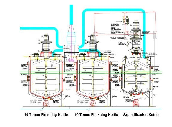 Technology For Grease Plant